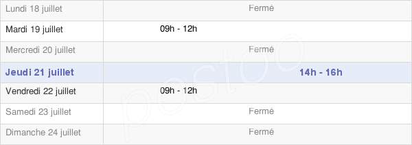 horaires d'ouverture de la Mairie D'Albaret Le Comtal