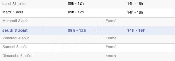 horaires d'ouverture de la Mairie De Chasseradès