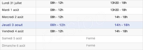 horaires d'ouverture de la Mairie De Banassac