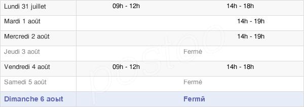 horaires d'ouverture de la Mairie De Nogentel