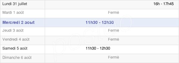 horaires d'ouverture de la Mairie De Luzoir