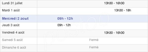 horaires d'ouverture de la Mairie De Brancourt-En-Laonnois