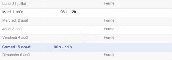 horaires d'ouverture de la Mairie De Bussiares