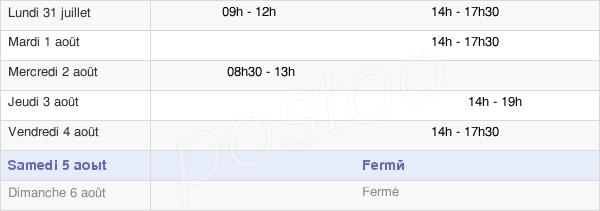 horaires d'ouverture de la Mairie De Lesdins