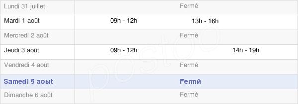 horaires d'ouverture de la Mairie De Villequier-Aumont