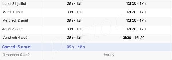 horaires d'ouverture de la Mairie De Charly-Sur-Marne