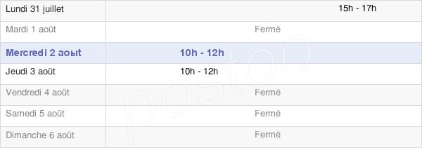 horaires d'ouverture de la Mairie Du Catelet