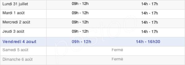 horaires d'ouverture de la Mairie De Guignicourt