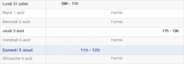 horaires d'ouverture de la Mairie De Chézy-En-Orxois