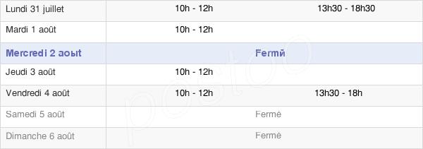 horaires d'ouverture de la Mairie De Fourdrain