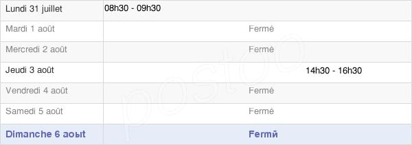 horaires d'ouverture de la Mairie De Bonnesvalyn