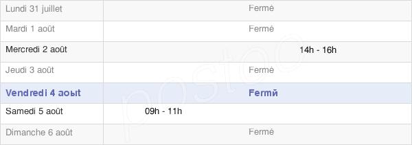 horaires d'ouverture de la Mairie De Ribeauville