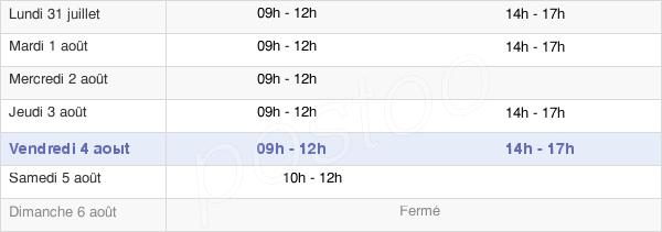 horaires d'ouverture de la Mairie De Condé-En-Brie