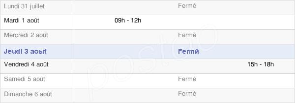 horaires d'ouverture de la Mairie De Parfondeval