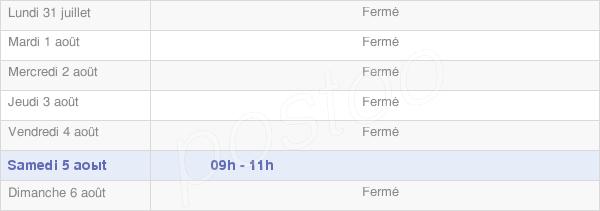 horaires d'ouverture de la Mairie De Saint-Christophe-À-Berry