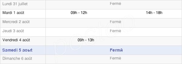 horaires d'ouverture de la Mairie De La Vallée-Mulâtre