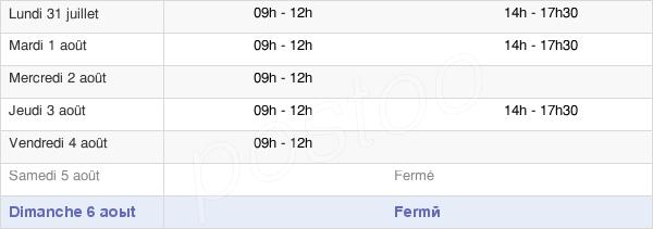 horaires d'ouverture de la Mairie De Beuvardes