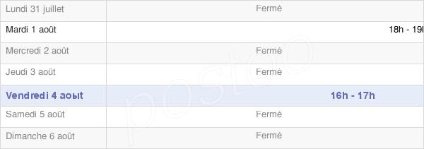horaires d'ouverture de la Mairie De Faucoucourt