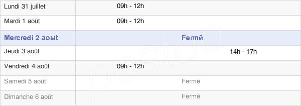 horaires d'ouverture de la Mairie D'Épaux-Bézu