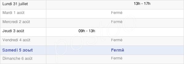 horaires d'ouverture de la Mairie De Labastide-Du-Haut-Mont