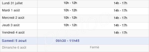 horaires d'ouverture de la Mairie De Nogent-L'Artaud