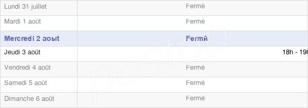 horaires d'ouverture de la Mairie De Raillimont