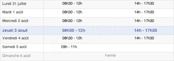 horaires d'ouverture de la Mairie De Vailly-Sur-Aisne