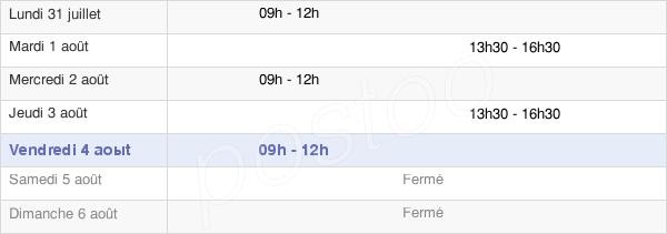 horaires d'ouverture de la Mairie De Crouttes-Sur-Marne