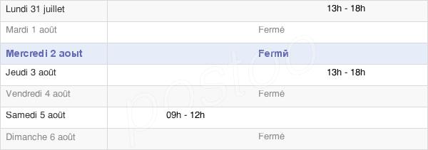horaires d'ouverture de la Mairie De Barzy-Sur-Marne