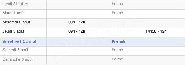 horaires d'ouverture de la Mairie De Largny Sur Automne