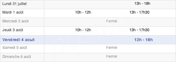 horaires d'ouverture de la Mairie De Loreux