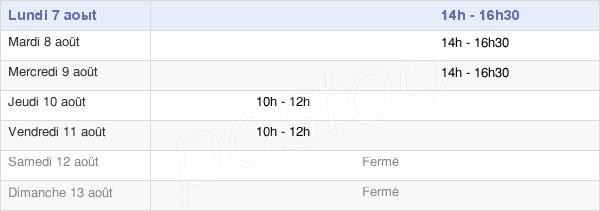 horaires d'ouverture de la Mairie De Lunan
