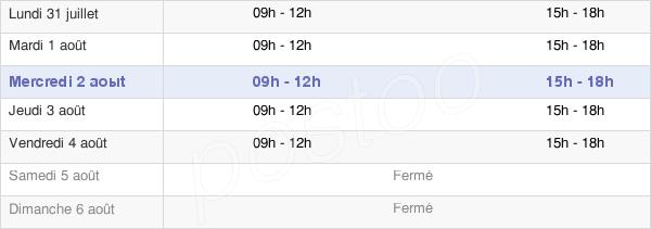 horaires d'ouverture de la Mairie De Wittenheim