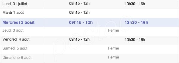 horaires d'ouverture de la Mairie D'Auzits