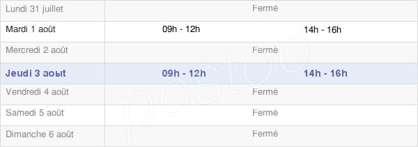 horaires d'ouverture de la Mairie De Saint-André-De-Vézines