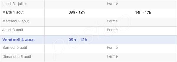 horaires d'ouverture de la Mairie De Veyreau