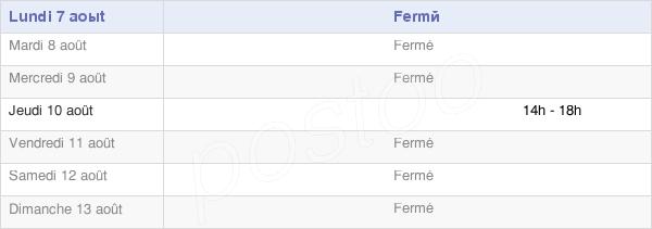 horaires d'ouverture de la Mairie De La Capelle-Bonance
