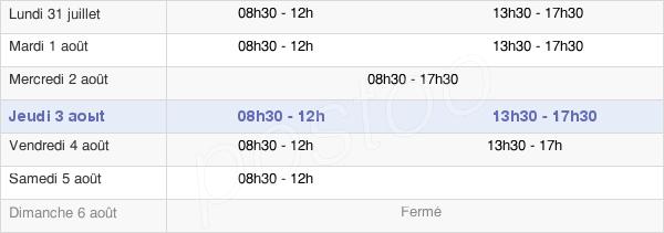 horaires d'ouverture de la Mairie De Rodez