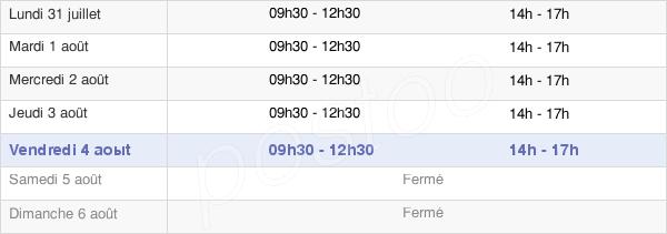 horaires d'ouverture de la Mairie De Guéthary