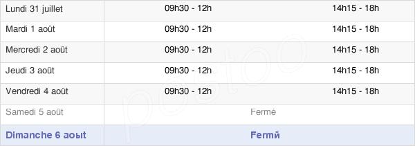 horaires d'ouverture de la Mairie De Pardies