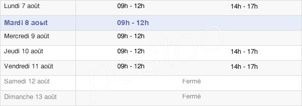 horaires d'ouverture de la Mairie De Bidache