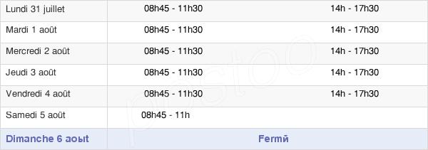 horaires d'ouverture de la Mairie De Saint-Palais