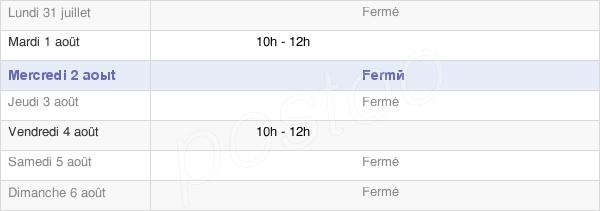 horaires d'ouverture de la Mairie De Bustince-Iriberry