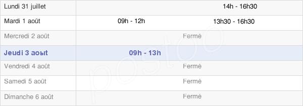 horaires d'ouverture de la Mairie De Viellesegure