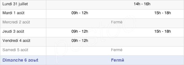horaires d'ouverture de la Mairie De Gurmençon