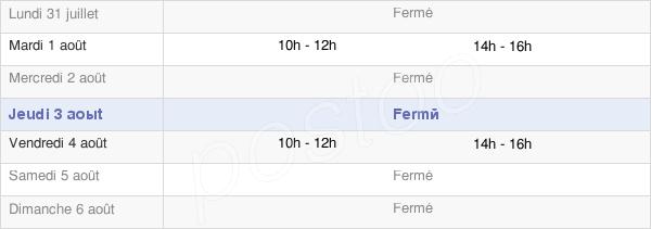 horaires d'ouverture de la Mairie De Lasseubetat