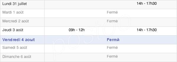 horaires d'ouverture de la Mairie De Limendous