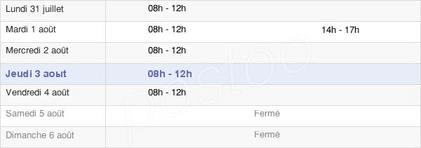 horaires d'ouverture de la Mairie De Cardaillac