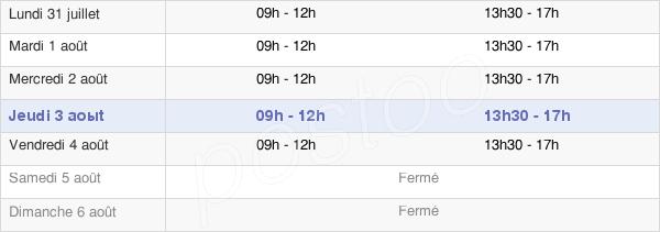 horaires d'ouverture de la Mairie De Villefranque
