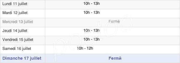 horaires d'ouverture de la Mairie De Bedous